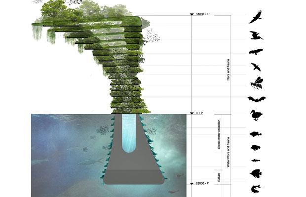 Estrutura do projeto é semelhante à de uma usada para construir plataformas de petróleo no mar (Foto: Koen Olthuis - Waterstudio.NL)