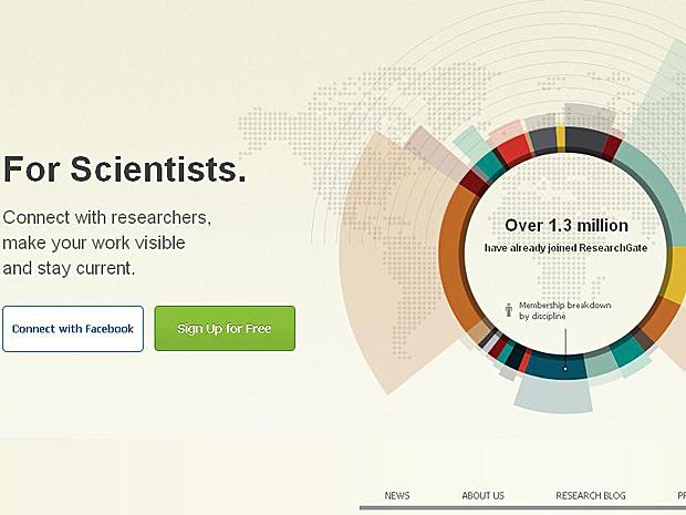 ResearchGate valendo (Foto: Reprodução)
