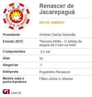Ficha Renascer de Jacarepagua (Foto: Editoria de Arte/G1)