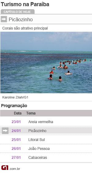 Programação Turismo Paraíba (Foto: Arte/G1)