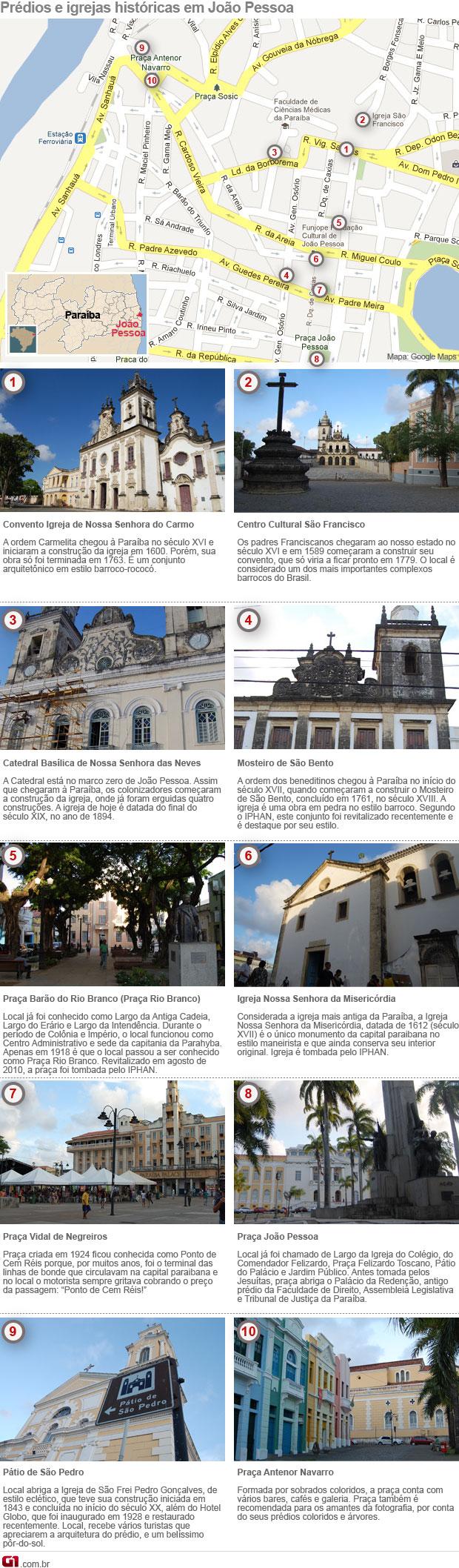 Roteiro histórico de João Pessoa (Foto: Arte/G1)