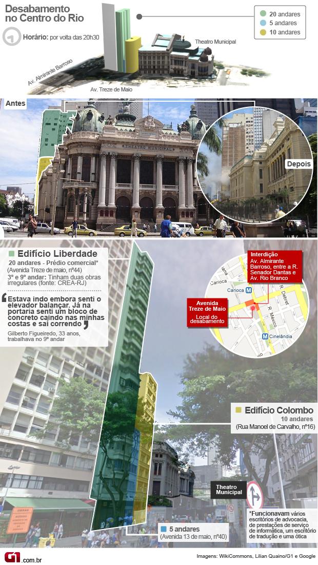 Mapa explosão Rio (Foto: Arte/G1)