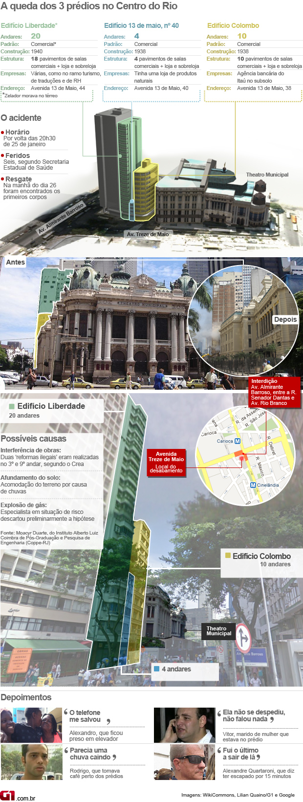 Mapa detalhado dos prédios do desabamento no Rio (Foto: Arte G1)