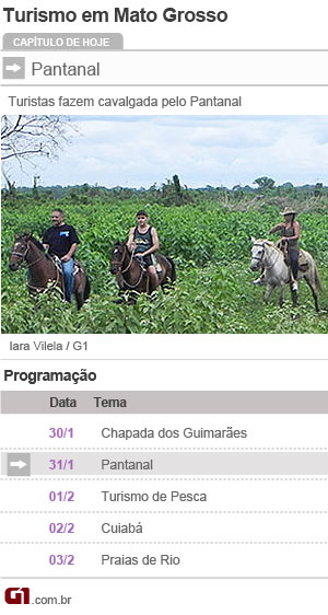Turismo Mato Grosso (Foto: Editoria de Arte/G1)