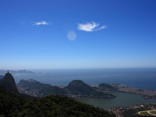 Tempo e Temperatura no Rio