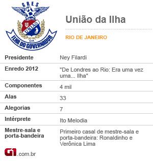 Ficha da Ilha (Foto: Editoria de Arte/G1)
