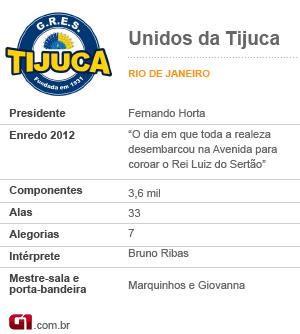 Unidos da Tijuca (Foto: Editoria de Arte/G1)
