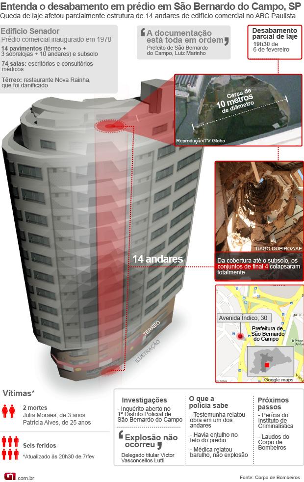 Infográfico prédio São Bernardo 20h50 (Foto: Editoria de Arte/G1)