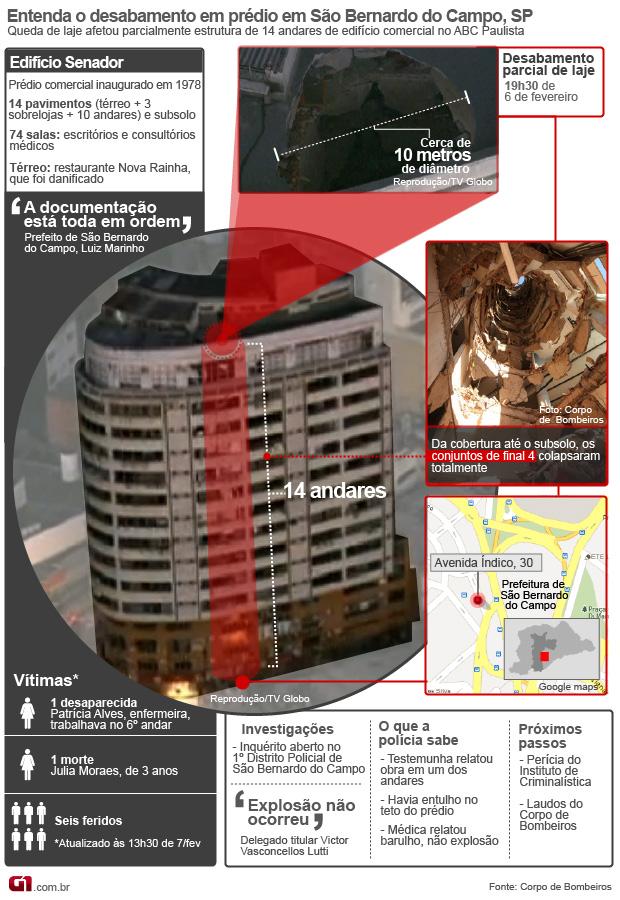 Infográfico de prédio que caiu em São Paulo (Foto: Editoria de Arte/G1)