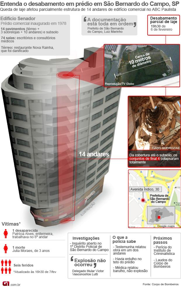 Infográfico desabamento do prédio 17h20 (Foto: Arte/G1)