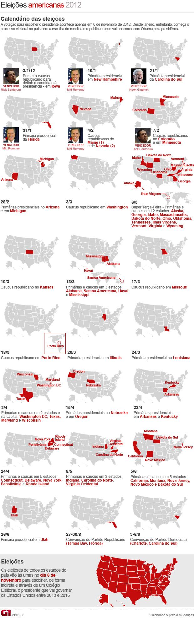 Eleições EUA 2012 - calendário primárias Republicanos 08.02 (Foto: Editoria de Arte/G1)