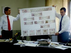 Delegados de Mairinque e Sorocaba mostram parte do organograma de comando do bando. (Foto: Mayco Geretti/ G1)