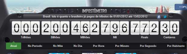 Por volta das 18h, 'Impostômetro' já mostrava mais de R$ 200 bilhões em arrecadação (Foto: Reprodução)