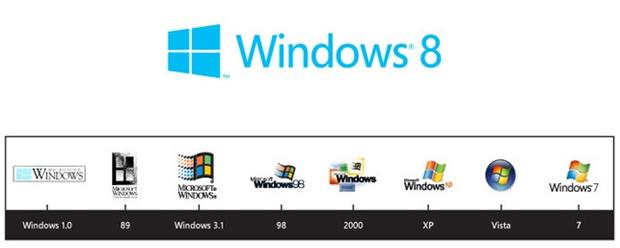 Logo no Windows 8 e a evolução dos símbolos do sistema operacional ao longo do tempo (Foto: Reprodução/Microsoft)