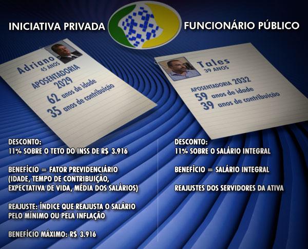 Previdência JN (Foto: Rede Globo)