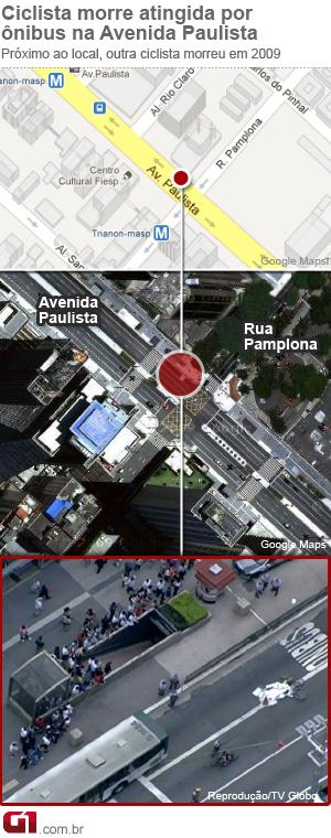 mapa ciclista paulista (Foto: Arte/G1)