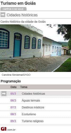 Calendário - Turismo em Goiás (Foto: Editoria de Arte/G1)