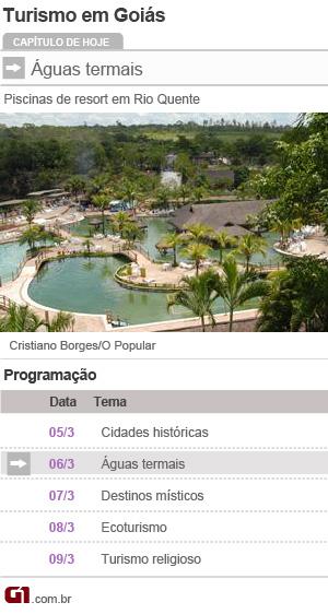 Calendário Goiás (Foto: Editoria de Arte/G1)