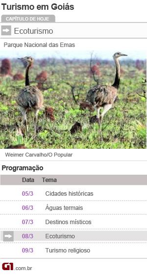 Parque das Emas (Foto: Editoria de Arte, G1)