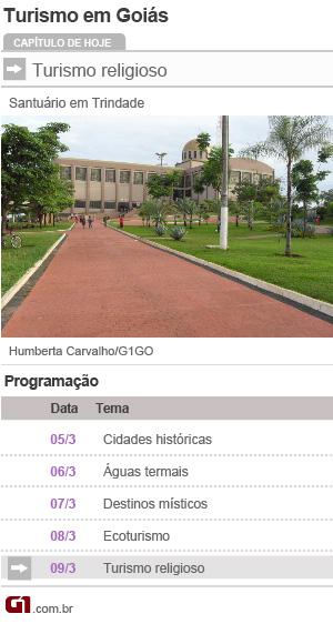 Turismo em Goiás (Foto: Editoria de Arte/G1)