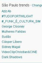 Trending Topics em SP &#224;s 17h15 (Foto: Reprodu&#231;&#227;o)