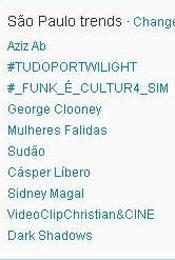 Trending Topics em SP às 17h15 (Foto: Reprodução)