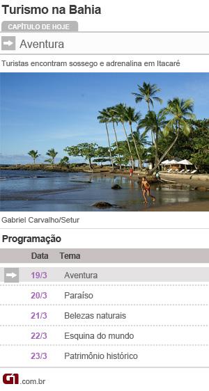 Calendário turismo Bahia mar_2012 (Foto: Editoria de arte G1)