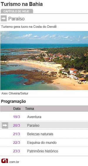 calendário boipeba (Foto: Editoria de Arte/G1)