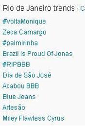 Trending Topics no Rio às 12h15  (Foto: Reprodução)