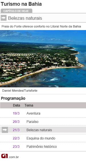 calendário turismo bahia praia do forte (Foto: Editoria de Arte/g1)