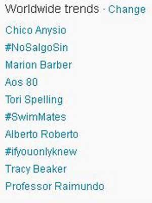 Trending Topics Twitter - Chico Anysio. 300x400 (Foto: Reprodução de internet)