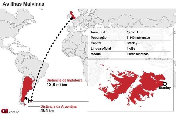 mapa das ilhas malvinas (Foto: Editoria de Arte / G1)