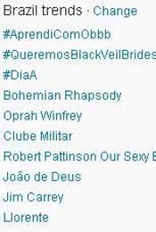 Trending Topics no Brasil às 17h47 (Foto: Reprodução)