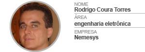 Perfil Rodrigo Coura Torres (Foto: arte/G1)