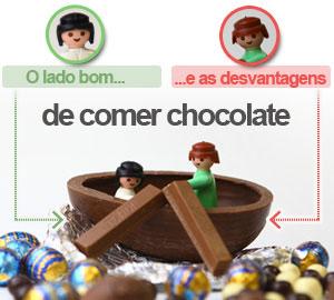 Conheça os pontos positivos e  negativos do chocolate (Editoria de Arte/G1)