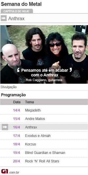 Arte do Anthrax na semana do metal para o festival Metal Open Air (Foto: Arte/G1)