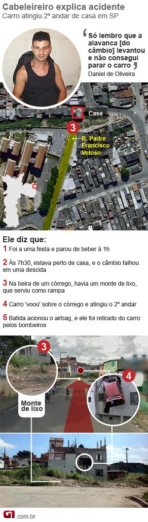 Motorista conta como ocorreu acidente na Zona Leste de São Paulo (Foto: Arte/G1)