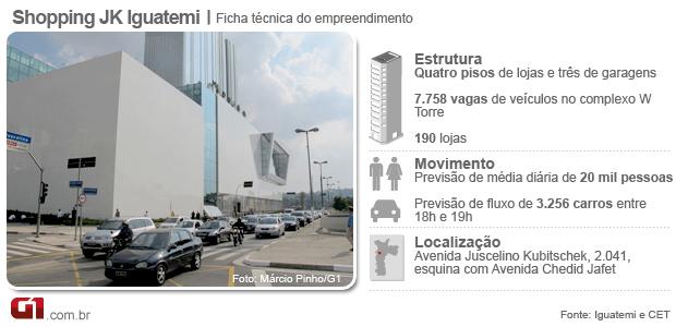 Dados do shopping JK (Foto: Arte/G1)