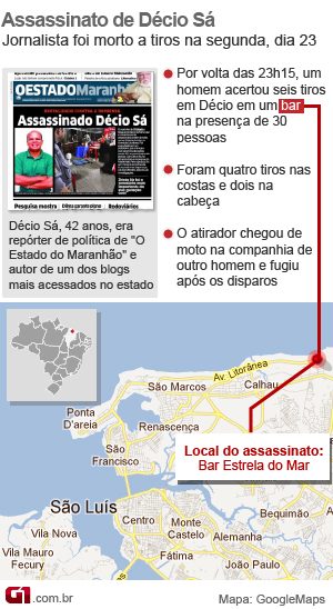 Mapa crime jornalista (Foto: Editoria de Arte/G1)