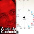 Veja quem é quem no caso Carlinhos Cachoeira (Editoria de Arte/G1)