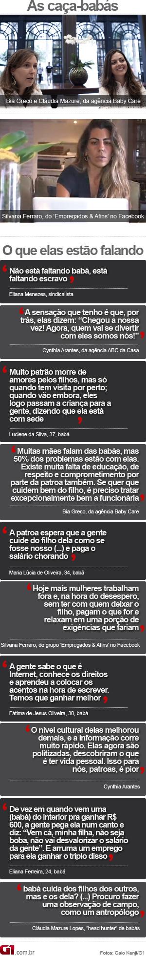 arte babás frases (Foto: Caio Kenji/Lucas Frasão/Editoria de Arte/G1)