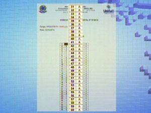 Concurso federal da Unifal tinha como 64% das respostas a 1ª alternativa (Foto: Reprodução EPTV)