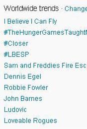 Trending Topics no Mundo, 17h12 (Foto: Reprodução)