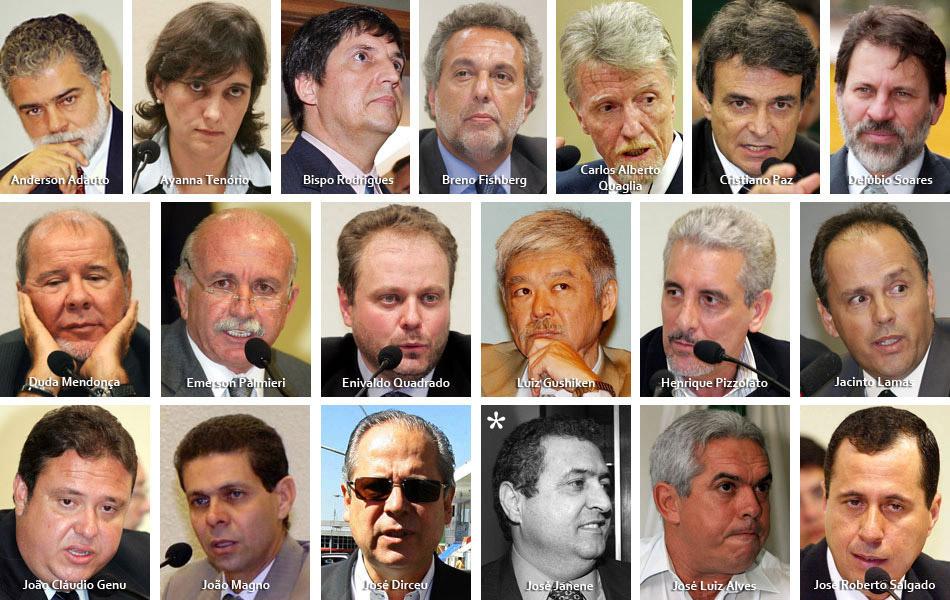 Lista de acusados transformados em réus do caso do mensalão no STF. *O ex-deputado José Janene, que era líder do PP, faleceu aos 55 anos em setembro de 2010 em São Paulo, onde aguardava transplante de coração.