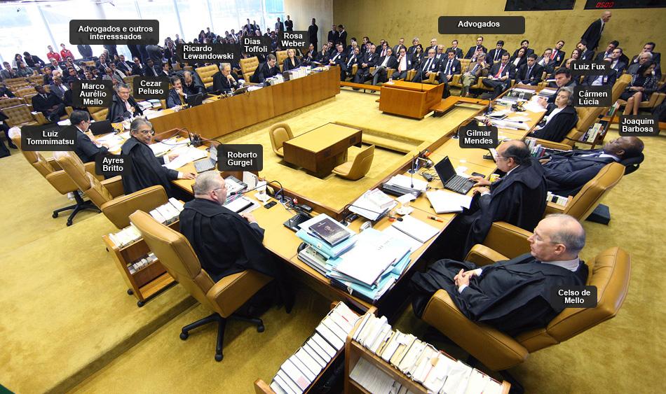 2 de agosto - Imagem identifica os ministros e outros participantes no primeiro dia do julgamento no STF em Brasília