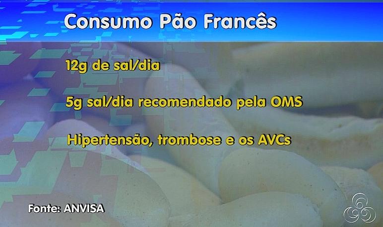 O brasileiro consome 7g a mais do que o recomendado (Foto: Jornal do Amazonas)