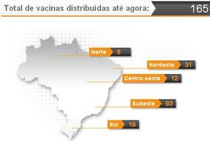 Conforme são feitos os downloads de vacina, os números vão crescendo no mapa  (Foto: Reprodução/Brasil sem Vírus)