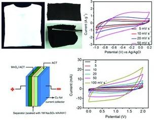 Gráficos mostram detalhes dos testes feitos nas camisas (Foto: Reprodução) (Foto: Gráficos mostram detalhes dos testes feitos nas camisas (Foto: Reprodução))