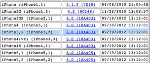 Testes mostram o iPhone 3,2 (Foto: Reproduo) (Foto: Testes mostram o iPhone 3,2 (Foto: Reproduo))