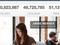 Tumblr comemora quantidade de posts (Foto: Reprodução) (Foto: Tumblr comemora quantidade de posts (Foto: Reprodução))